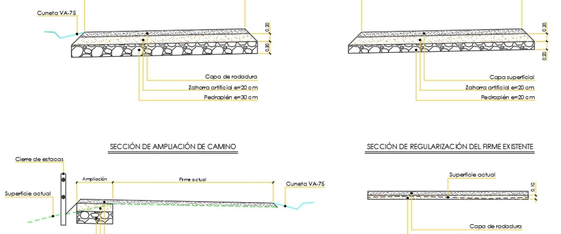 Detalle de secciones